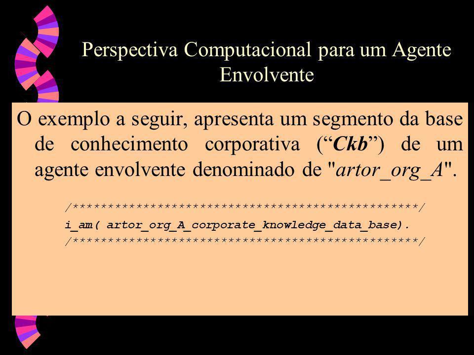 Perspectiva Computacional para um Agente Envolvente O exemplo a seguir, apresenta um segmento da base de conhecimento corporativa (Ckb) de um agente envolvente denominado de artor_org_A .