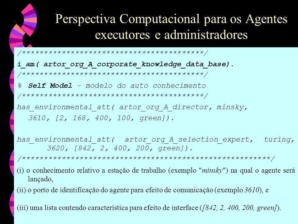 Perspectiva Computacional para os Agentes executores e administradores /*****************************************/ i_am( artor_org_A_corporate_knowledge_data_base).
