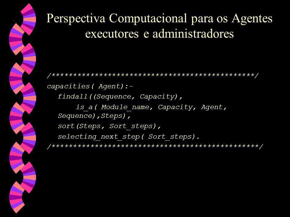 Perspectiva Computacional para os Agentes executores e administradores /***********************************************/ capacities( Agent):- findall((Sequence, Capacity), is_a( Module_name, Capacity, Agent, Sequence),Steps), sort(Steps, Sort_steps), selecting_next_step( Sort_steps).
