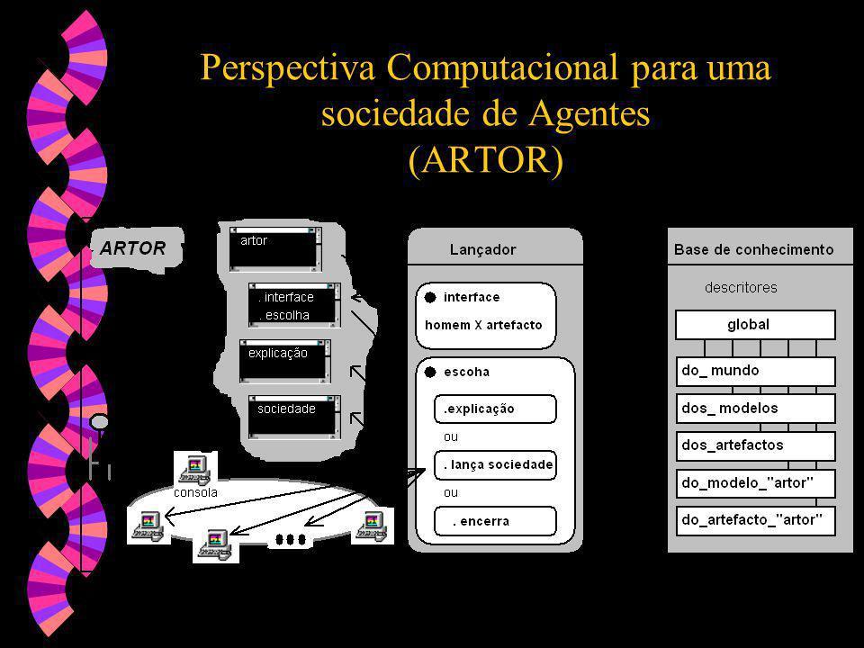 Perspectiva Computacional para um Agente Envolvente % is_part_of( artor_org_A_corporate_knowledge_data_base, artor_org_A).