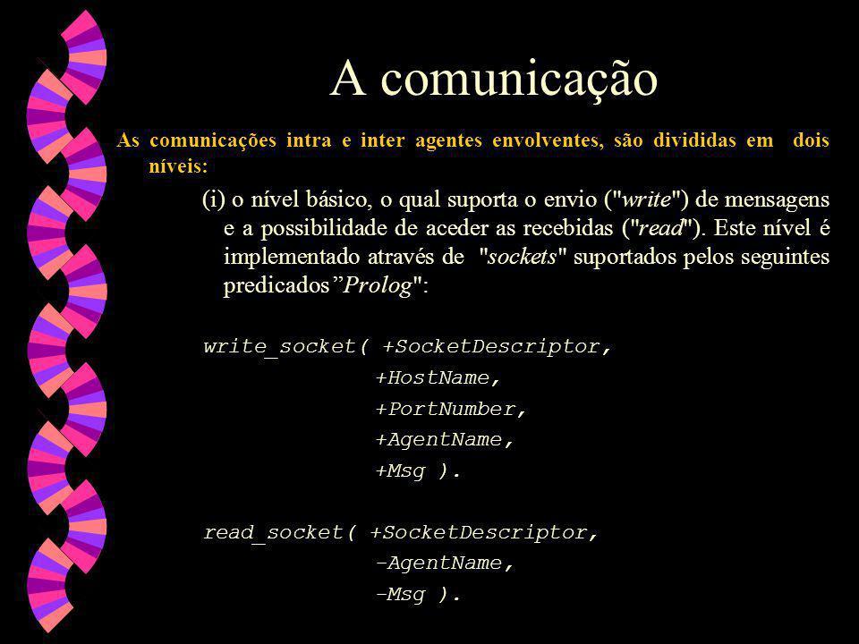 A comunicação As comunicações intra e inter agentes envolventes, são divididas em dois níveis: (i) o nível básico, o qual suporta o envio ( write ) de mensagens e a possibilidade de aceder as recebidas ( read ).