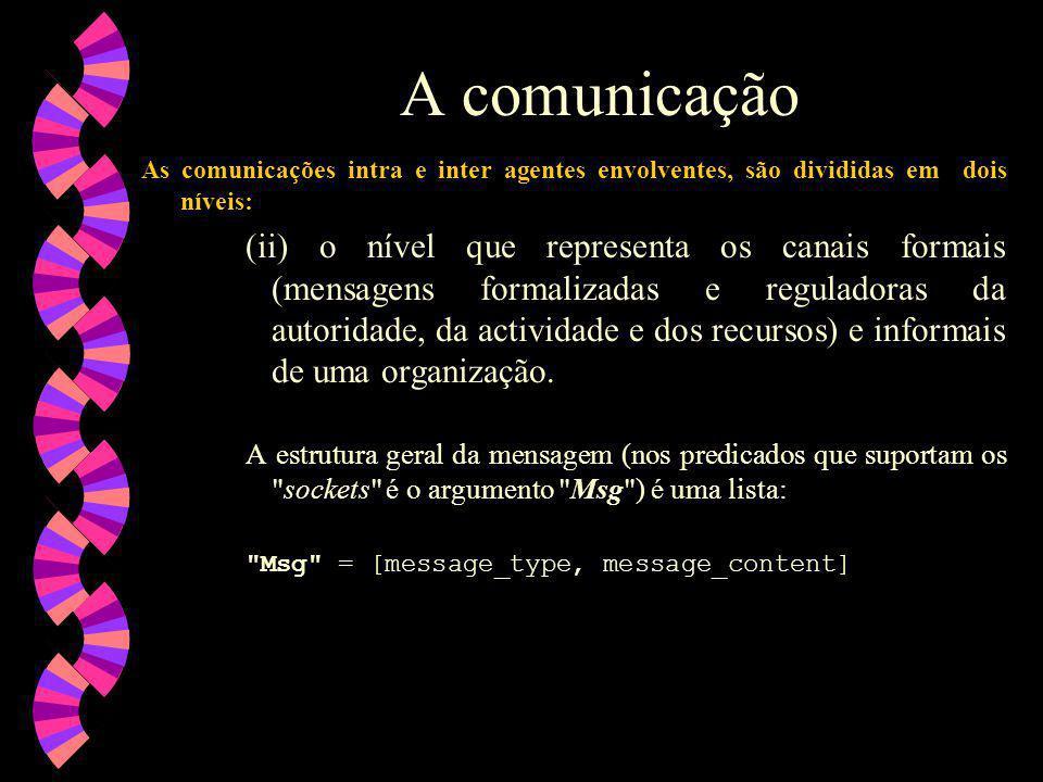 A comunicação As comunicações intra e inter agentes envolventes, são divididas em dois níveis: (ii) o nível que representa os canais formais (mensagens formalizadas e reguladoras da autoridade, da actividade e dos recursos) e informais de uma organização.