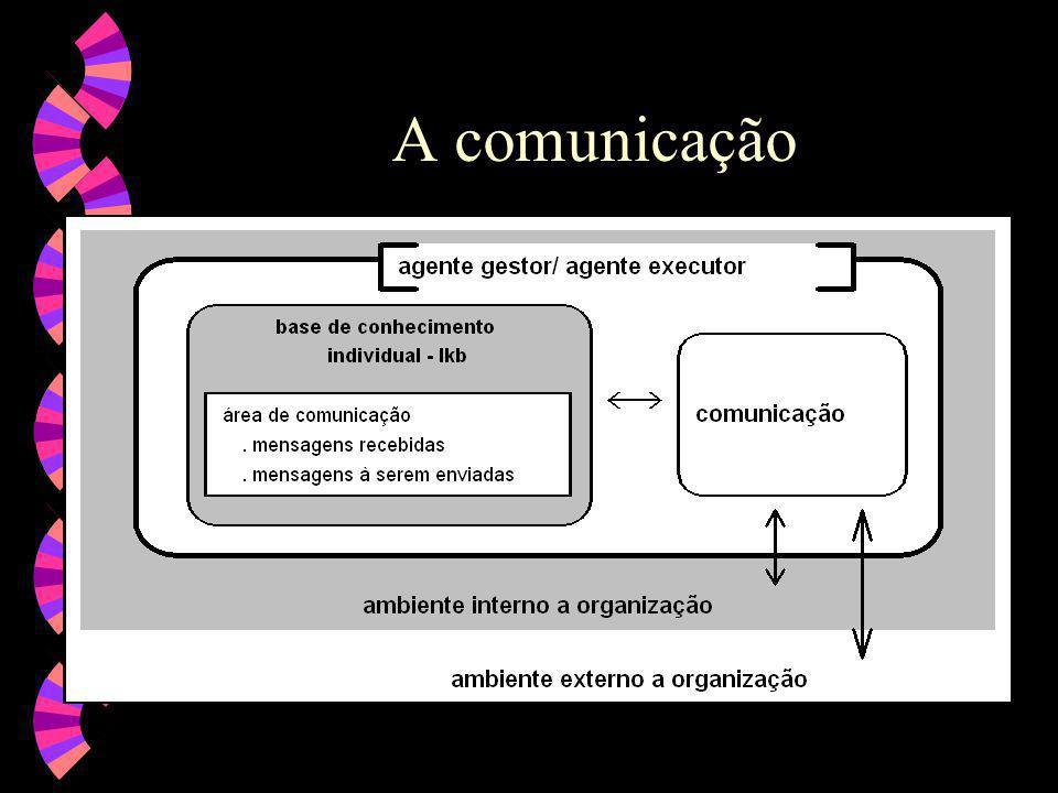 A comunicação