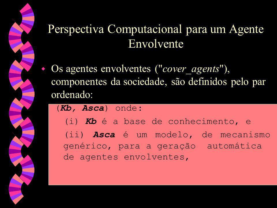 Perspectiva Computacional para um Agente Envolvente O ciclo que consubstancia a existência do agente envolvente é fornecido pelos seguintes predicados: /*****************************************/ % ********* agent_life ********* /*****************************************/ agent_life( Agent, Host_name):- repeat, % leitura das mensagens e distribuição das mesmas aos % componentes do agente envolvente public_relations, fail.