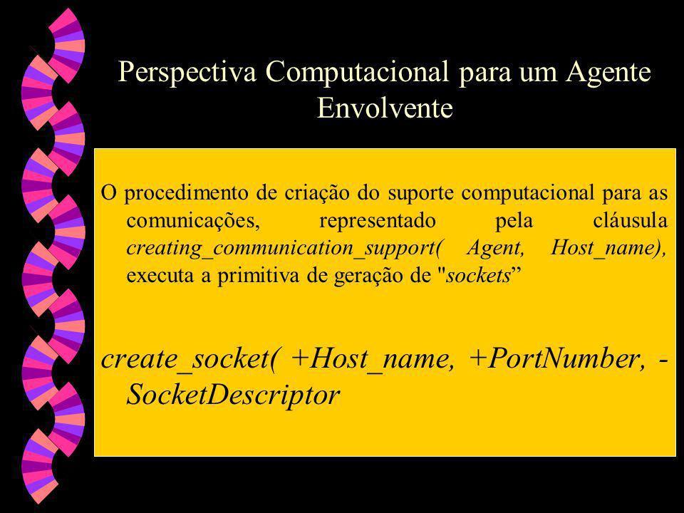 Perspectiva Computacional para um Agente Envolvente O procedimento de criação do suporte computacional para as comunicações, representado pela cláusula creating_communication_support( Agent, Host_name), executa a primitiva de geração de sockets create_socket( +Host_name, +PortNumber, - SocketDescriptor