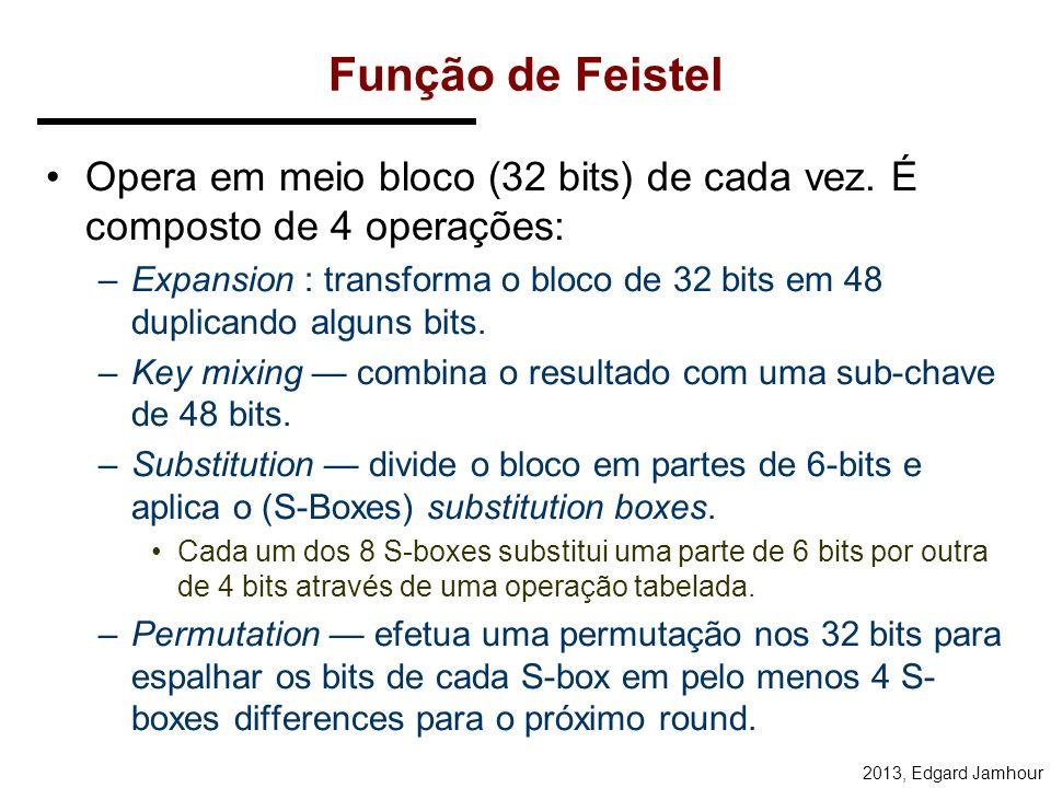 2013, Edgard Jamhour DES - Estrutura Uma permutação inicial (IP) 16 rounds de processamento (função de Feistel –F) Uma permutação final (FP)
