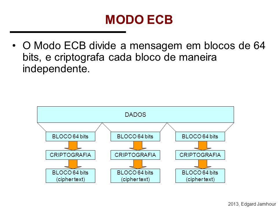 2013, Edgard Jamhour Modos de Operação O DES possui vários modos de operação, dependendo da maneira como os blocos de 64 bits de uma mesma mensagem sã