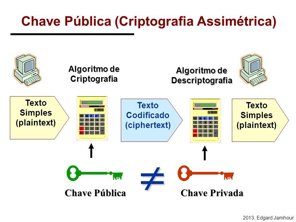 2013, Edgard Jamhour Chave Pública = CRIPTOGRAFIA ASSIMÉTRICA Sistema de Criptografia Assimétrico –Utiliza um par de chaves. –Uma chave publica para c