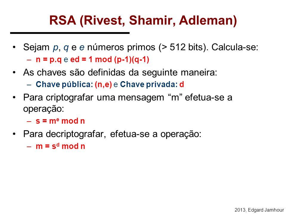 2013, Edgard Jamhour Chave Pública (Criptografia Assimétrica) Texto Simples (plaintext) Texto Codificado (ciphertext) Texto Simples (plaintext) Chave