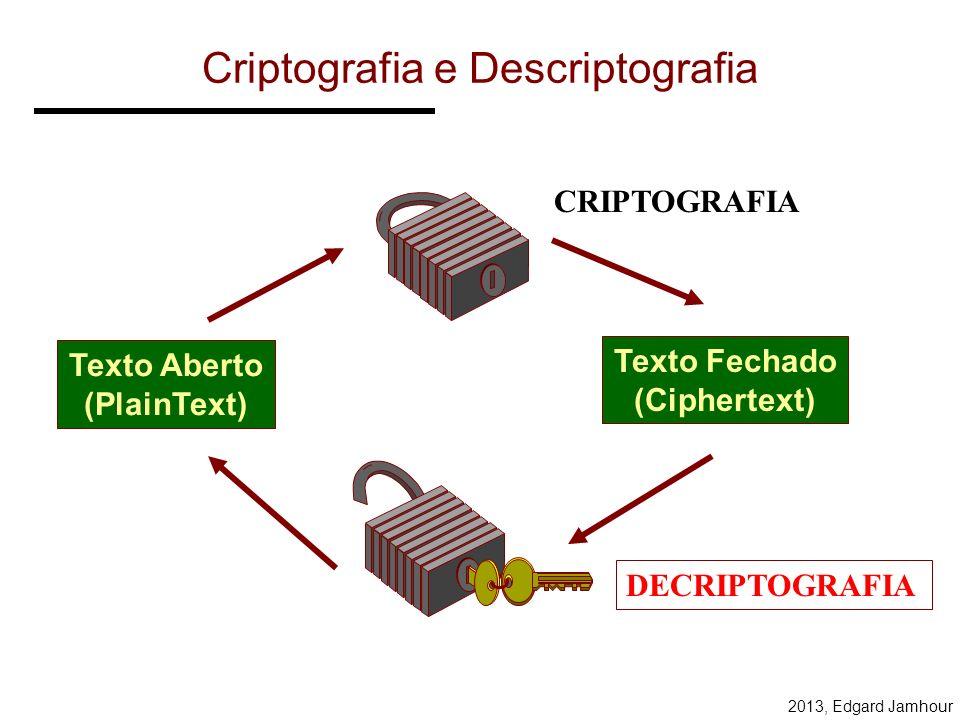 2013, Edgard Jamhour Verificação da Integridade da Mensagem Transmissor (A) Receptor (B) MENSAGEM ASSINATURA DIGITAL CHAVE PRIVADA DE A CHAVE PÚBLICA DE A O receptor precisa ter a chave pública do transmissor para verificar a assinatura.