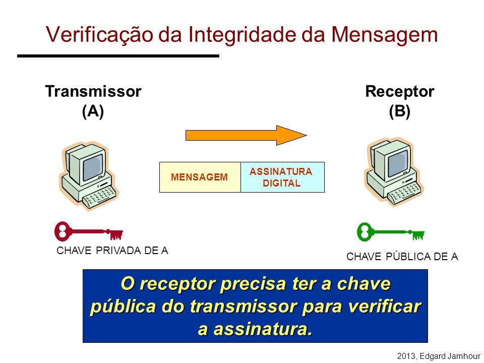 2013, Edgard Jamhour Geração e Validação das Assinaturas Assinatura Digital DIGEST 1B2A37... Criptografia com chave privada Algoritmo de Hashing Rede