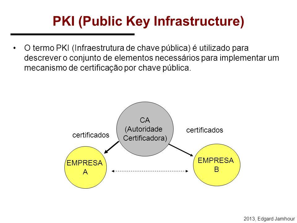 2013, Edgard Jamhour Estratégias de Certificação O software que recebe o certificado (por exemplo, o browser) deve possuir a chave pública da autorida