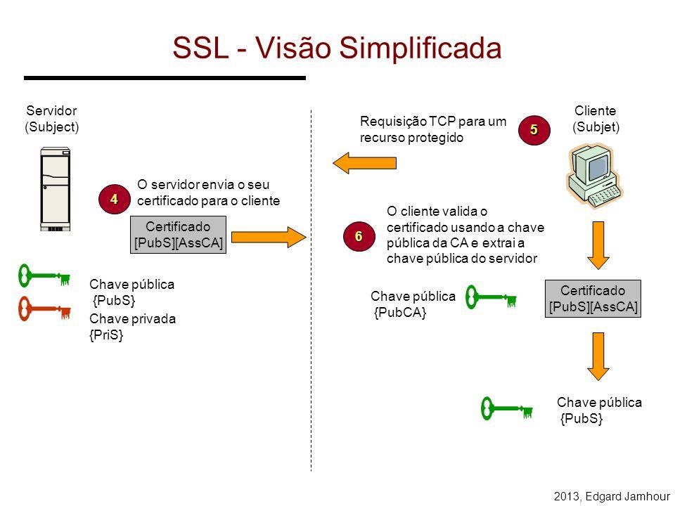2013, Edgard Jamhour SSL - Visão Simplificada Servidor (Subjet) Autoridade Certificadora 1 O servidor gera um par de chaves assimétricas (pública e pr