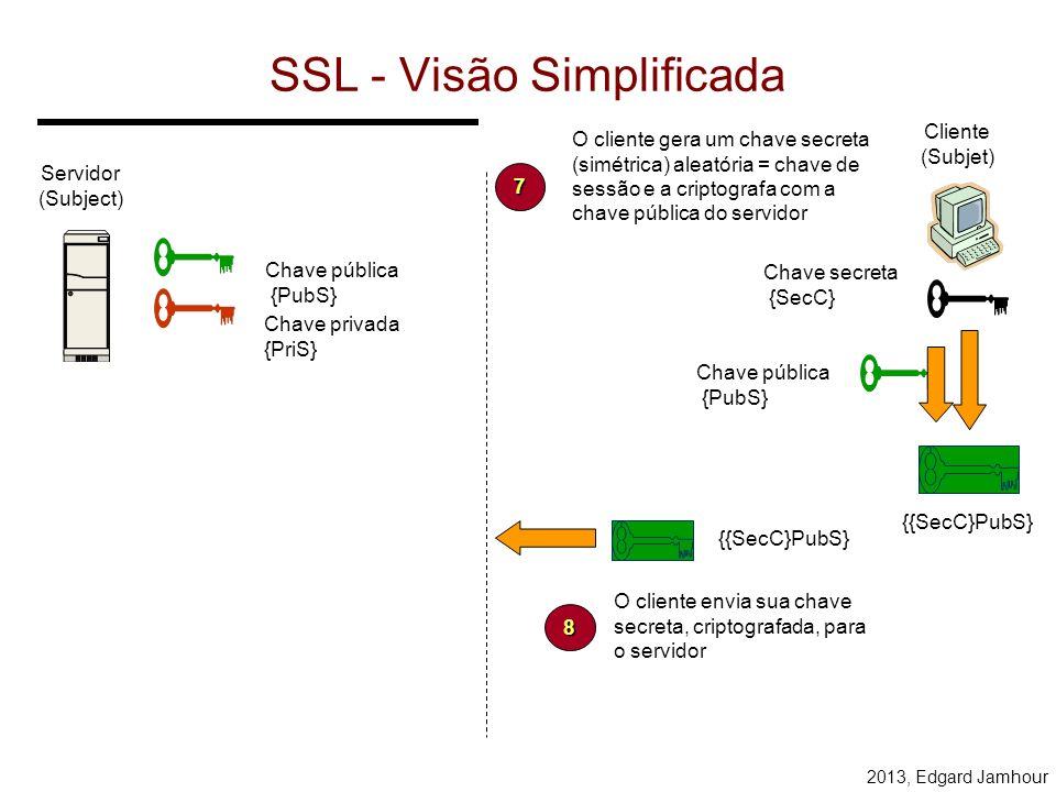 2013, Edgard Jamhour SSL - Visão Simplificada Cliente (Subjet) Servidor (Subject) Requisição TCP para um recurso protegido Chave privada {PriS} Chave