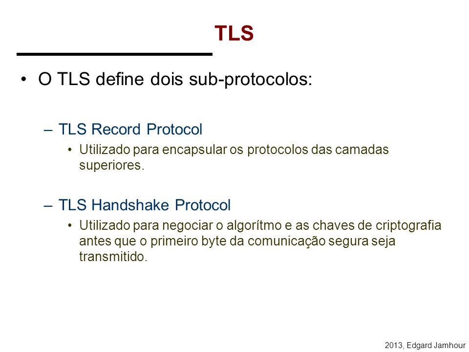 2013, Edgard Jamhour SSL e TLS SSL: Secure Socket Layer –Definido pela Netscape –Versão atual: 3.0 TLS: Transport Layer Security –Definido pelo IETF –