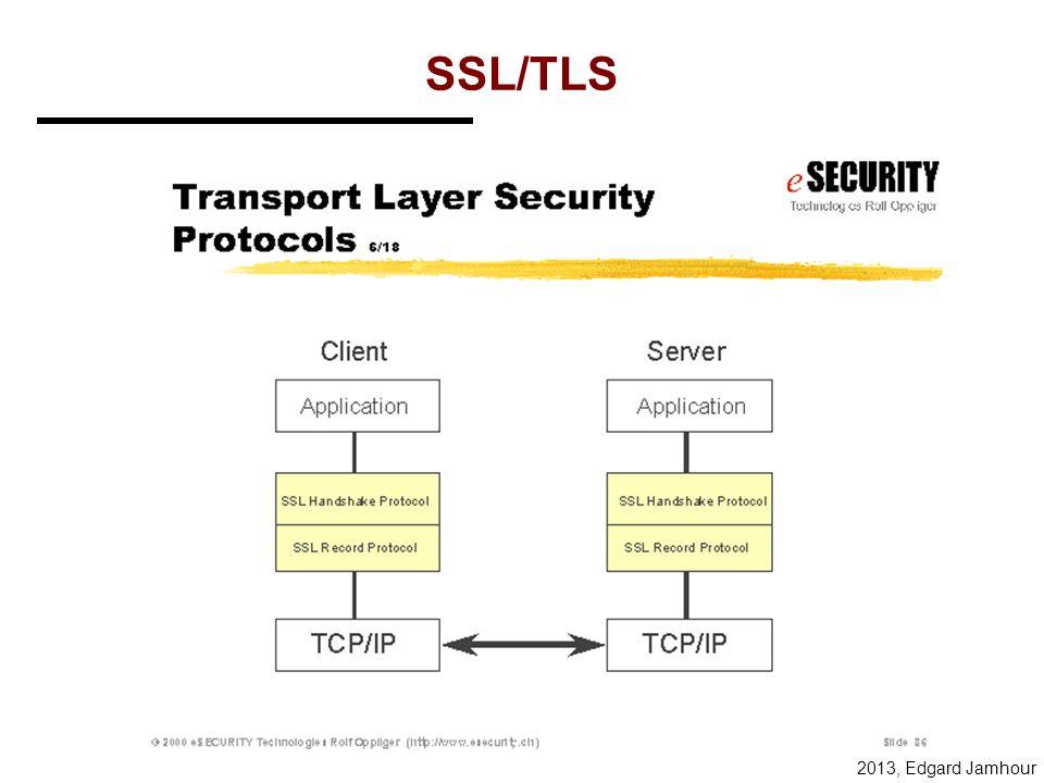 2013, Edgard Jamhour TLS O TLS define dois sub-protocolos: –TLS Record Protocol Utilizado para encapsular os protocolos das camadas superiores. –TLS H