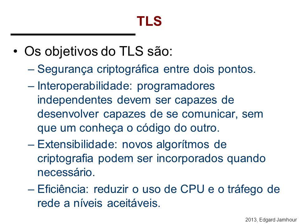 2013, Edgard Jamhour SSL Record Protocol