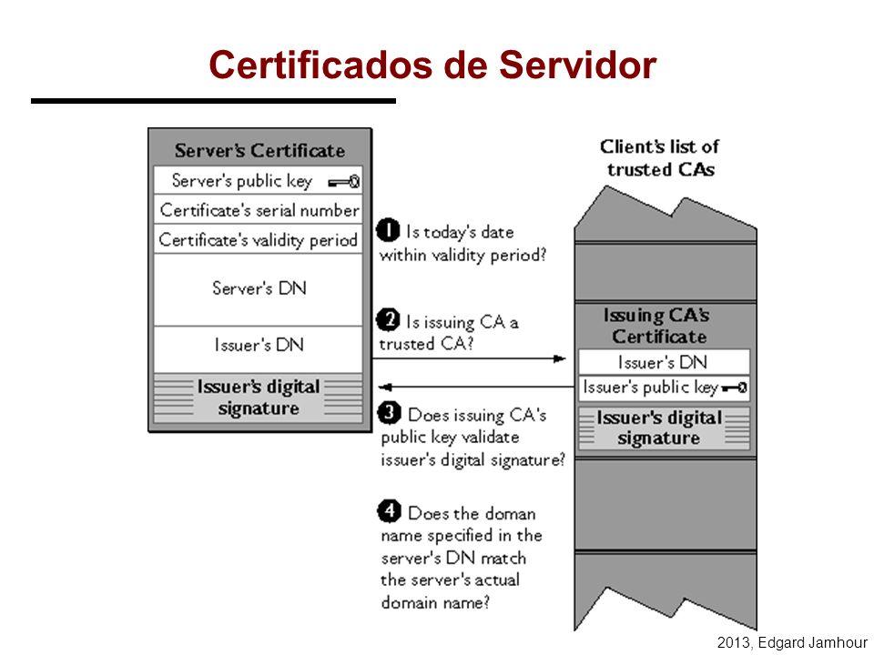 2013, Edgard Jamhour Identificação do CA Autenticação do Servidor SSL/TLS permite ao usuário confirmar a identidade do servidor. SSL Identificação do