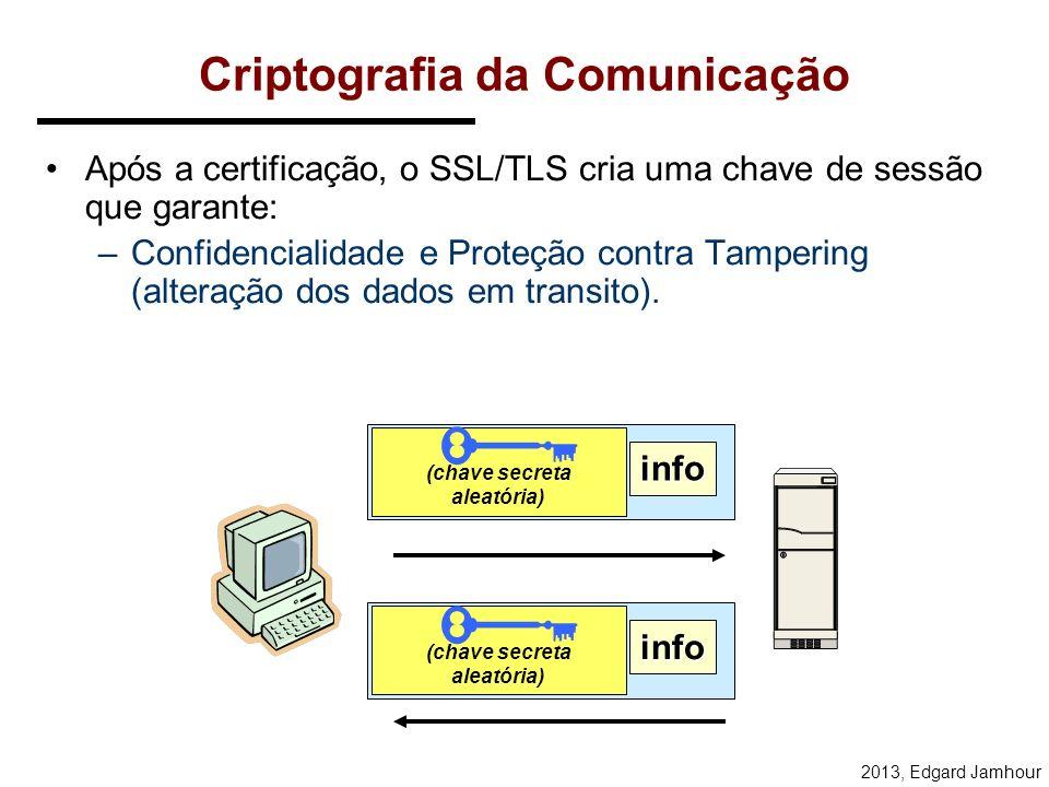 2013, Edgard Jamhour Certificados de Cliente