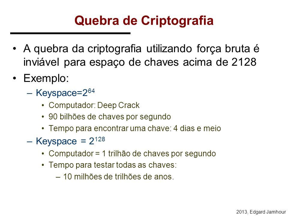 2013, Edgard Jamhour Espaço das Chaves (KeySpace) Uma chave é um valor específico do espaço de chaves (keyspace). No exemplo anterior: –Keyspace = 25