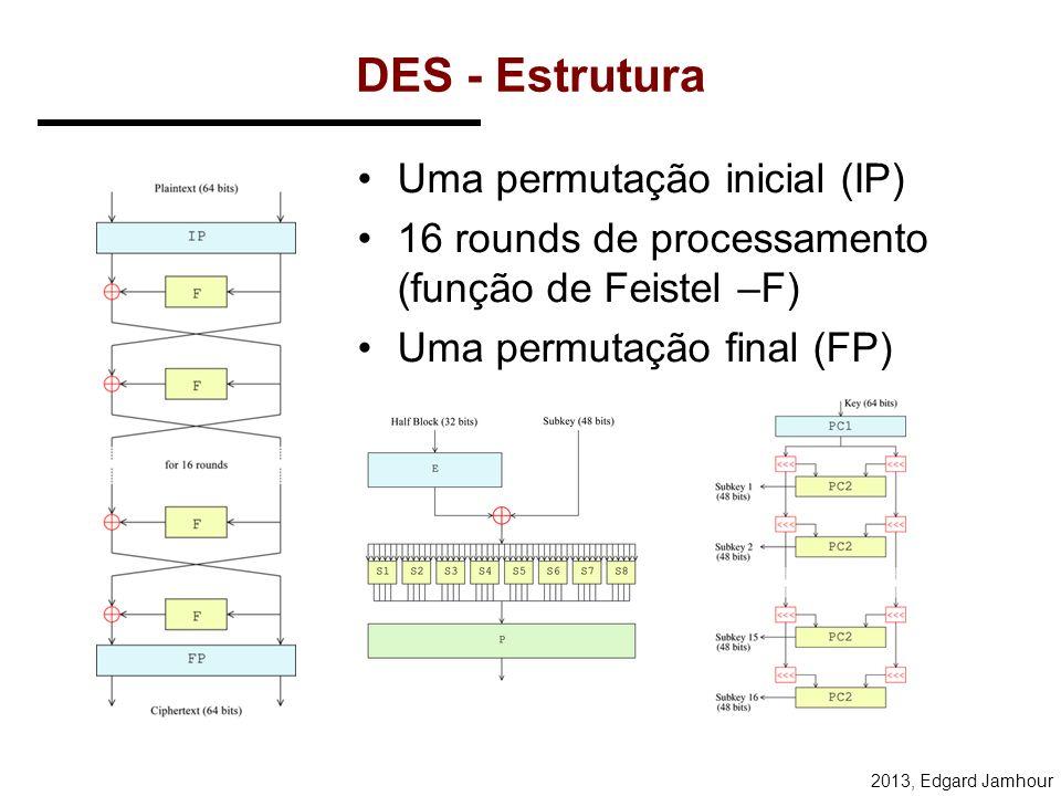 2013, Edgard Jamhour DES – Data Encryption Standard Um dos algoritmo de chave secreta mais difundido é o DES. –Originalmente Desenvolvido pela IBM. –E