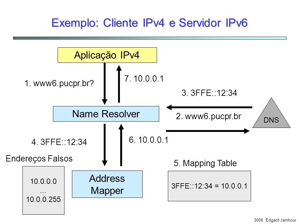 2008, Edgard Jamhour Exemplo 1: Cliente IPv4 e Servidor IPv6 Dual Stack 192.168.0.1 3FFE::A:B:C:D Aplicação IPv4 Aplicação IPv6 Single Stack 3FFE::1:2:3:4 3FFE:1:2:3:4 www6.pucpr.br DNS Rede IPv6