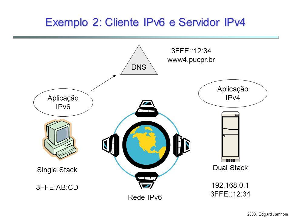 2008, Edgard Jamhour Exemplo: Cliente IPv4 e Servidor IPv6 IPv4 Application Translator Address Mapper 3FFE::12:34 = 10.0.0.1 Mapping Table 192.168.0.110.0.0.1payload IPv6 3FFE::12:34 3FFE::A:B:C:D3FFE:12:34payload