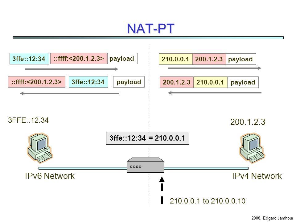 2008, Edgard Jamhour NAT-PT Similar ao NAT convencional. Trabalha através do mapeamento entre endereços IPv4 e IPv6. IPv4 Host Aplicação IPv4 Aplicaçã