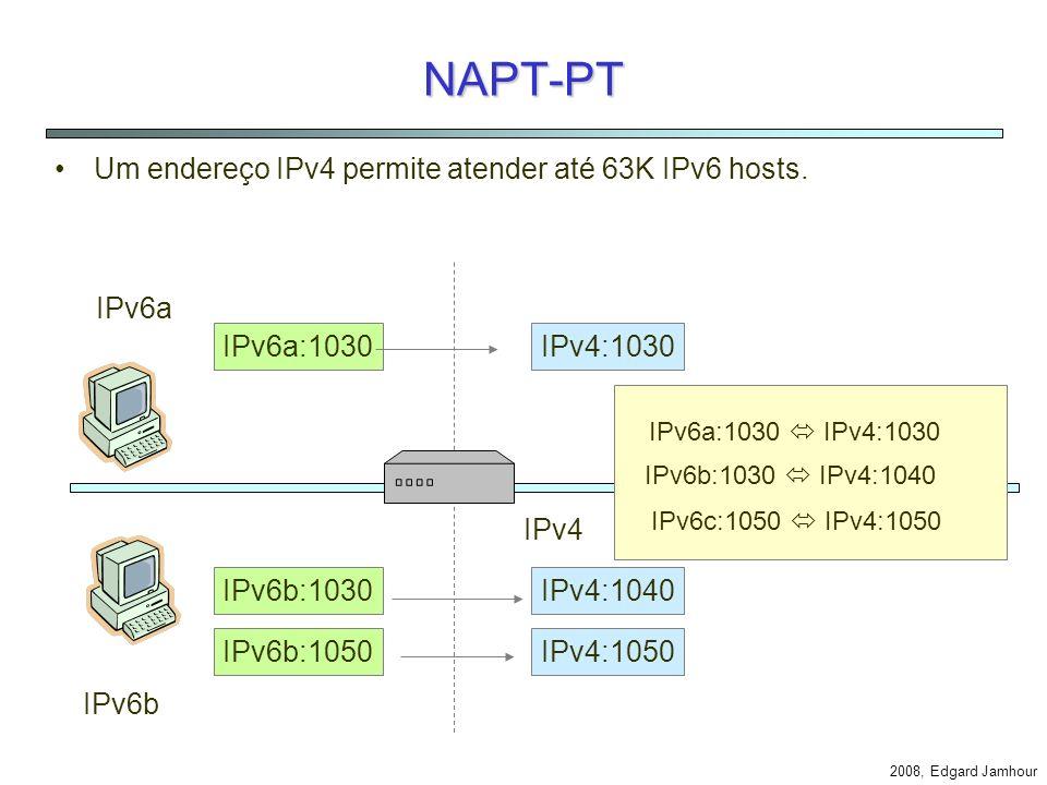 2008, Edgard Jamhour NAPT-PT Similar ao NAPT, necessita de apenas um endereço IPv4 público, mas não é bidirecional. IPv4 Host Aplicação IPv6 Aplicação