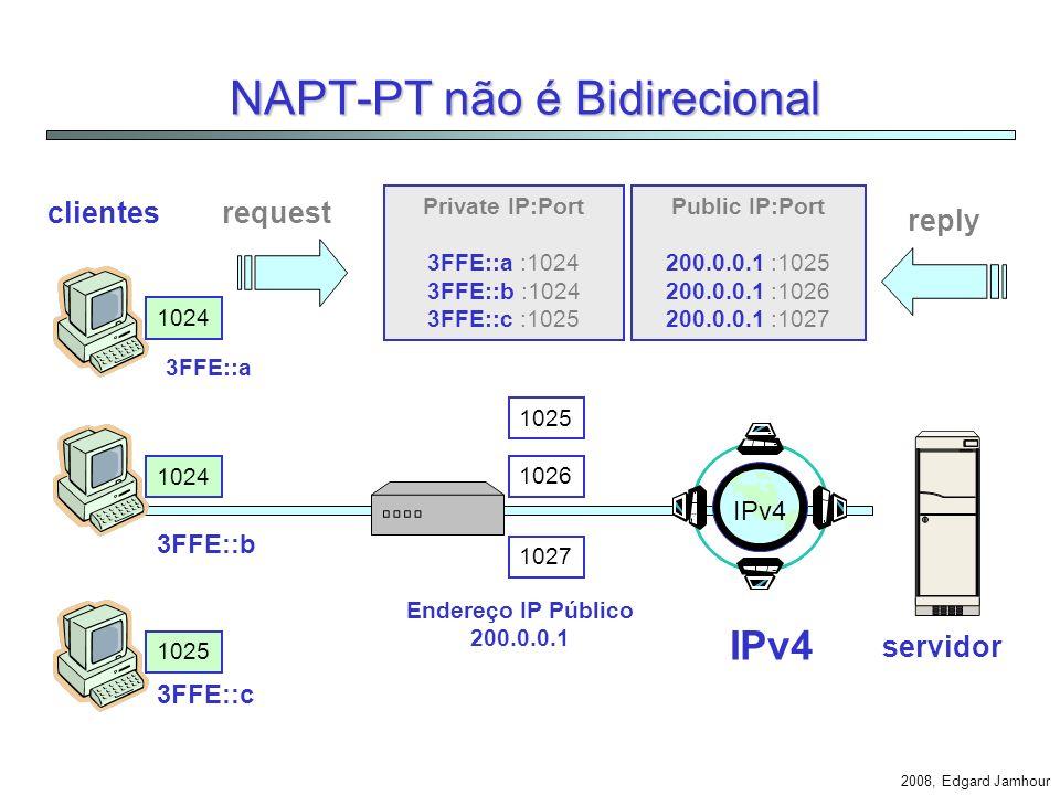 2008, Edgard Jamhour NAPT-PT IPv6b:1050 IPv6a:1030 IPv4 IPv6a IPv6b IPv6b:1030 IPv4:1040IPv4:1050IPv4:1030 Um endereço IPv4 permite atender até 63K IPv6 hosts.