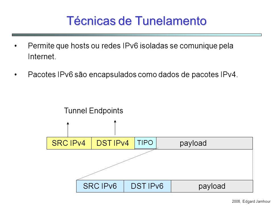 2008, Edgard Jamhour Socks64: Cenário 2 Um cliente IPv6 envia um pacote para um servidor IPv4. IPv4 Host Socks64 IPv6 Host PORT Socks LIB Aplicação IP