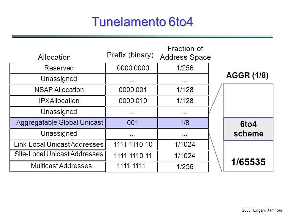 2008, Edgard Jamhour ISATAP ISATAP é um mecanismo para atribuição automática de endereço e configuração automática de túneis que permite que hosts IPv6 se comuniquem através da Internet.