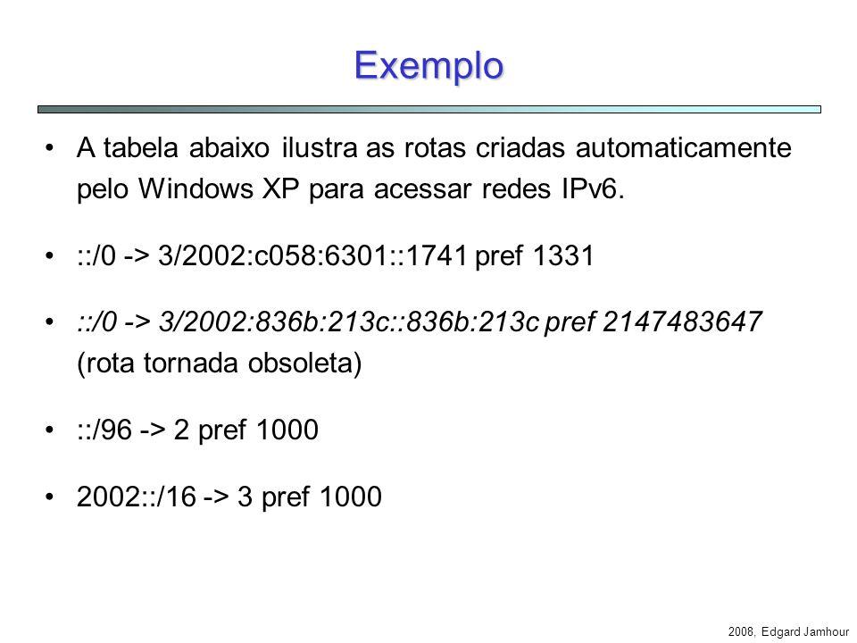2008, Edgard Jamhour O endereço Anycast mágico A RFC 3068 definiu que o prefixo 192.88.99.0/24 é utilizado para anunciar o roteador relay mais próximo