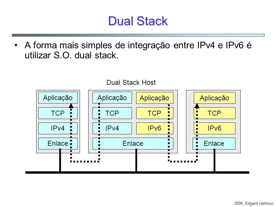 2008, Edgard Jamhour Tradução de Nomes em Endereços API´s para tradução de nomes: –gethostbyname() Retorna o endereço do host O comportamento da função gethostbyname() pode ser modificado pela variável de ambiente: –RES_OPTIONS=inet6 Esta função retorna endereços IPv4 mapeados para aplicações IPv6: –::FFFF: