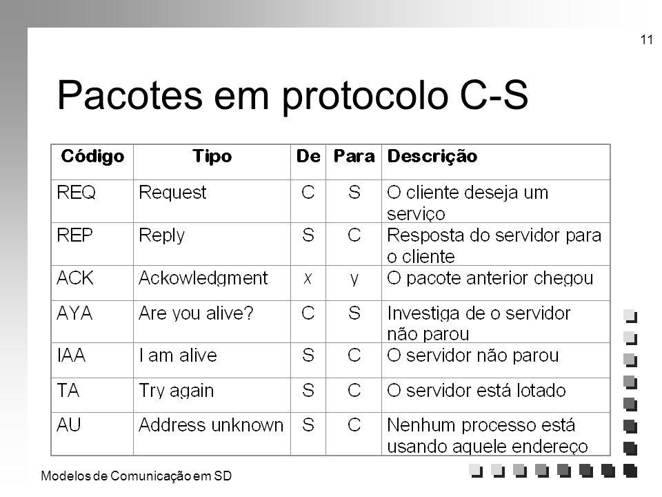 Modelos de Comunicação em SD 11 Pacotes em protocolo C-S