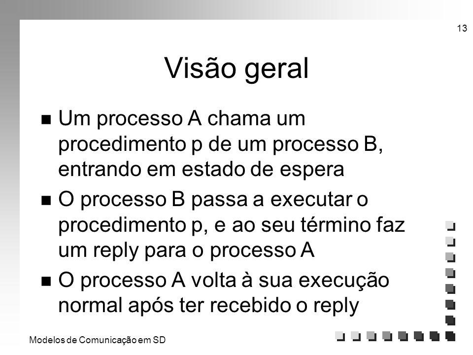 Modelos de Comunicação em SD 13 Visão geral n Um processo A chama um procedimento p de um processo B, entrando em estado de espera n O processo B pass