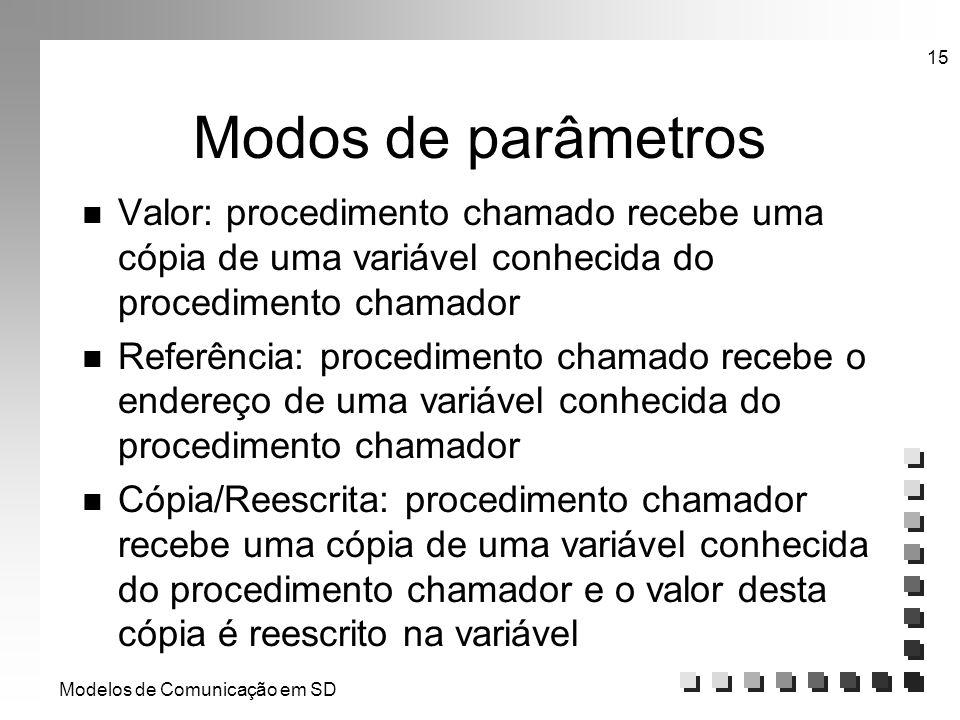 Modelos de Comunicação em SD 15 Modos de parâmetros n Valor: procedimento chamado recebe uma cópia de uma variável conhecida do procedimento chamador