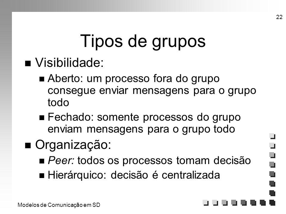 Modelos de Comunicação em SD 22 Tipos de grupos n Visibilidade: n Aberto: um processo fora do grupo consegue enviar mensagens para o grupo todo n Fech