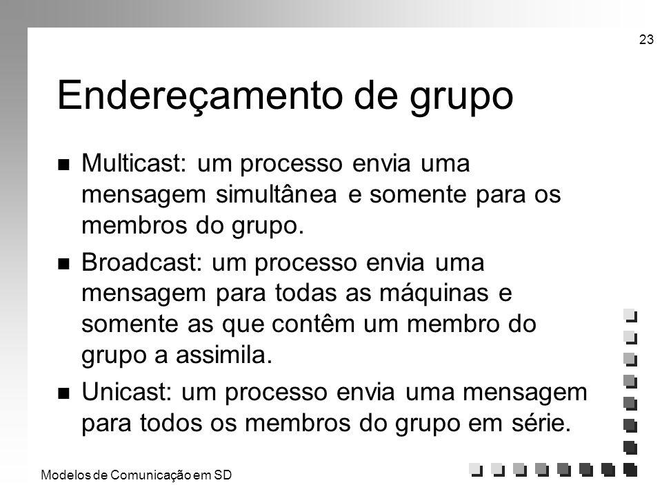 Modelos de Comunicação em SD 23 Endereçamento de grupo n Multicast: um processo envia uma mensagem simultânea e somente para os membros do grupo. n Br