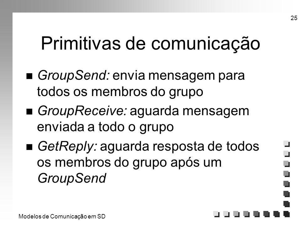 Modelos de Comunicação em SD 25 Primitivas de comunicação n GroupSend: envia mensagem para todos os membros do grupo n GroupReceive: aguarda mensagem