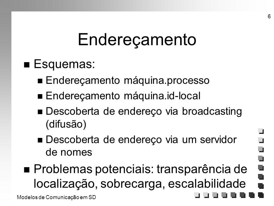 Modelos de Comunicação em SD 6 Endereçamento n Esquemas: n Endereçamento máquina.processo n Endereçamento máquina.id-local n Descoberta de endereço vi