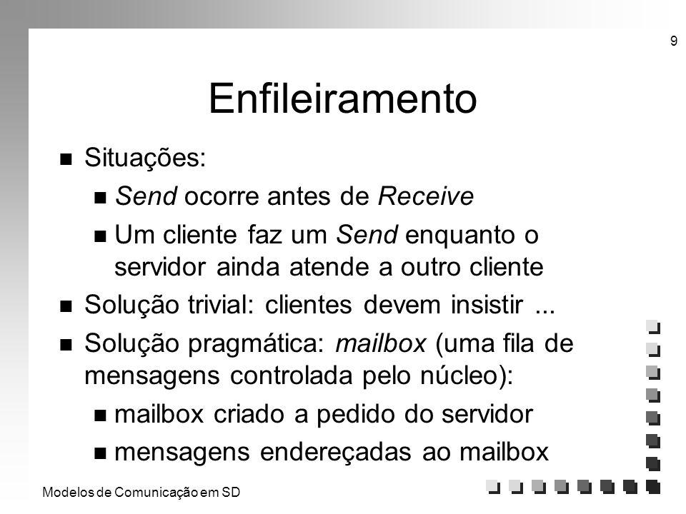 Modelos de Comunicação em SD 9 Enfileiramento n Situações: n Send ocorre antes de Receive n Um cliente faz um Send enquanto o servidor ainda atende a