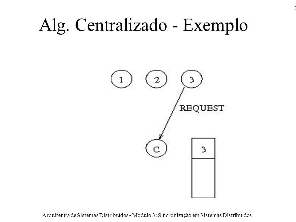 Arquitetura de Sistemas Distribuídos - Módulo 3: Sincronização em Sistemas Distribuídos 17 Alg.