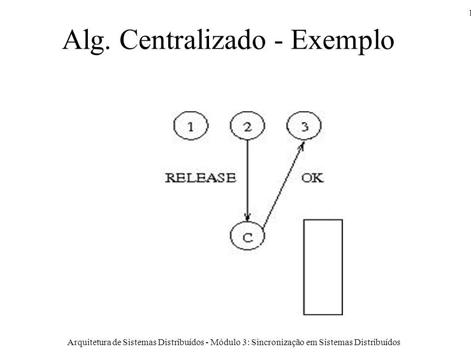 Arquitetura de Sistemas Distribuídos - Módulo 3: Sincronização em Sistemas Distribuídos 18 Alg.