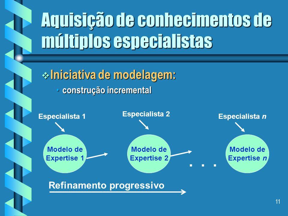 10 Aquisição de conhecimentos de múltiplos especialistas Exemplo de memória multidisciplinar Exemplo de memória multidisciplinar Generalista Conhecime