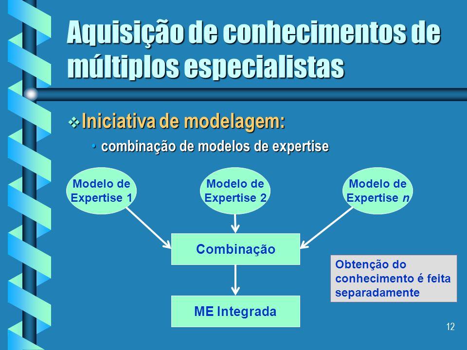 11 Aquisição de conhecimentos de múltiplos especialistas Iniciativa de modelagem: Iniciativa de modelagem: construção incremental construção increment