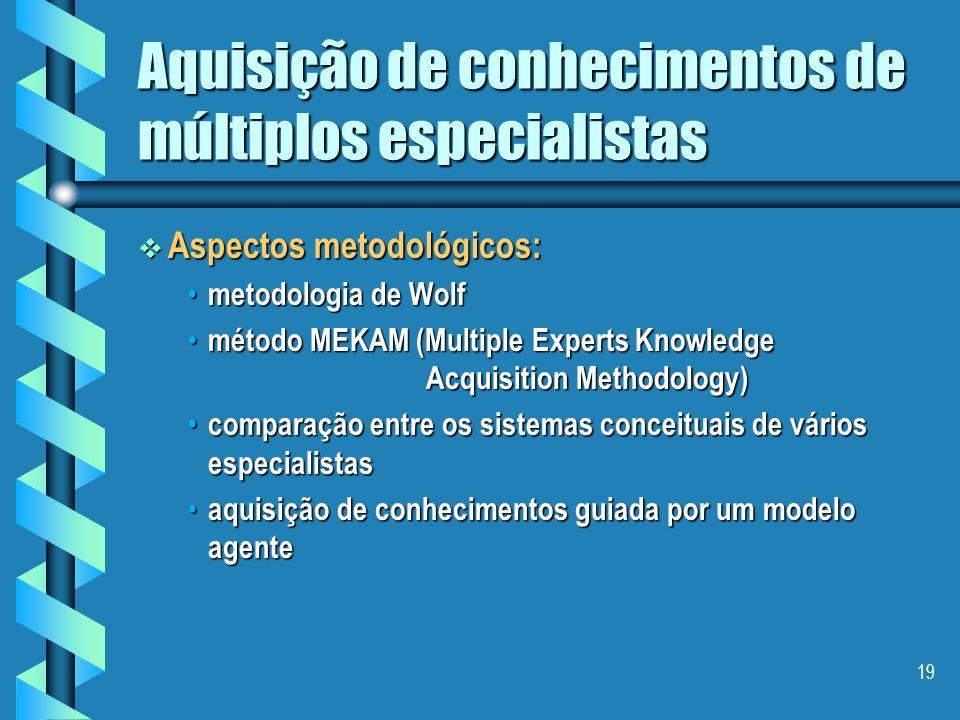18 Aquisição de conhecimentos de múltiplos especialistas Técnica de Delphi segue o principio da técnica do grupo nominal, exceto que as atividades aco