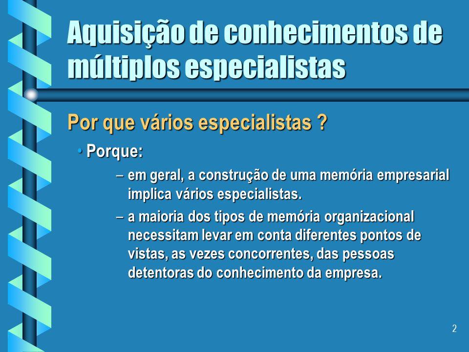 1 Gestão de Múltiplos Pontos de Vista Professores: Professores: Edson E. Scalabrin Marcos A. H. Shmeil Bráulio C. Ávila e-mail: {scalabrin,shm,avila}@