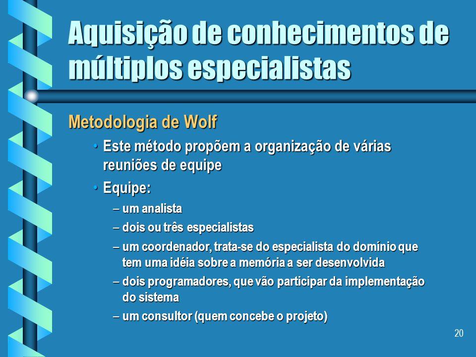 19 Aquisição de conhecimentos de múltiplos especialistas Aspectos metodológicos: Aspectos metodológicos: metodologia de Wolf metodologia de Wolf métod