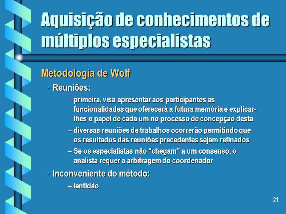 20 Aquisição de conhecimentos de múltiplos especialistas Metodologia de Wolf Este método propõem a organização de várias reuniões de equipe Este métod
